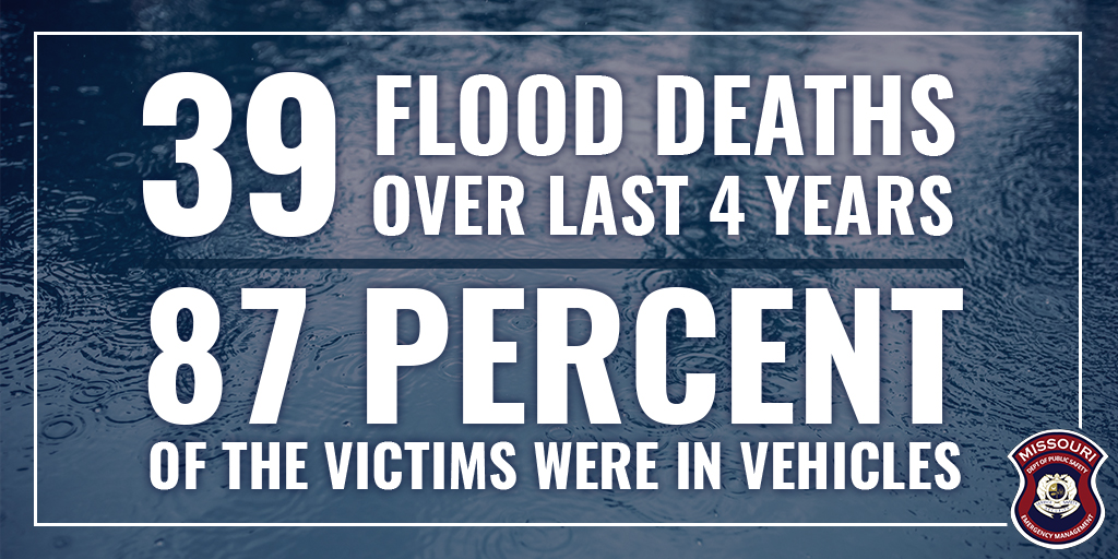 39 flood deaths over last 4 years 87 percent of the victims were in vehicles