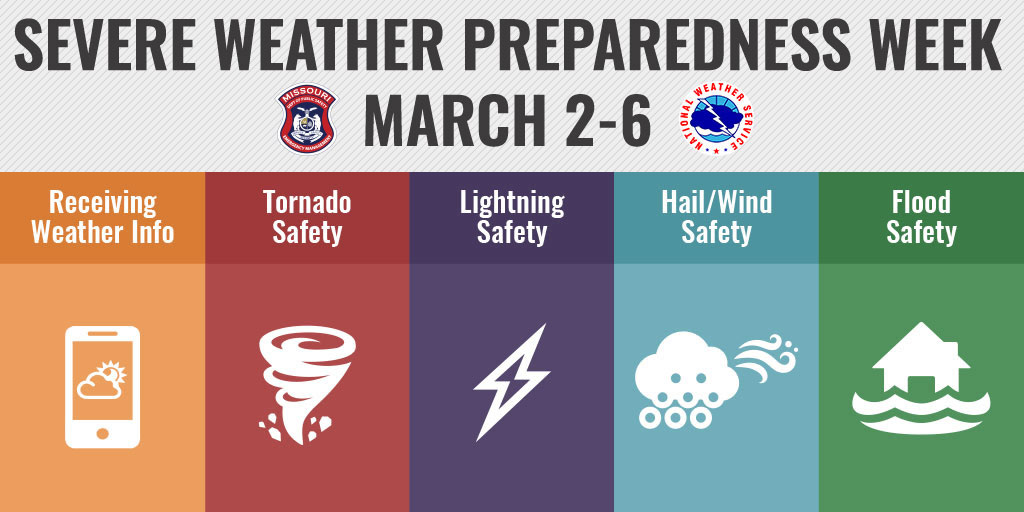 severe weather week March 2-6, 2020